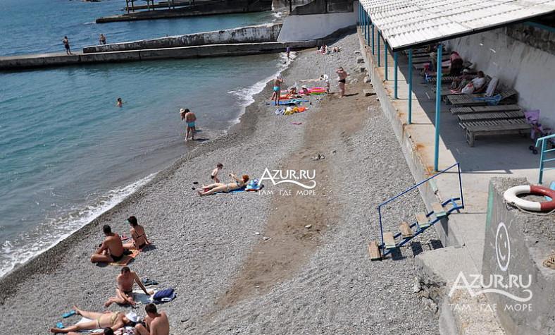 Фото с гей пляжа в широкой балке
